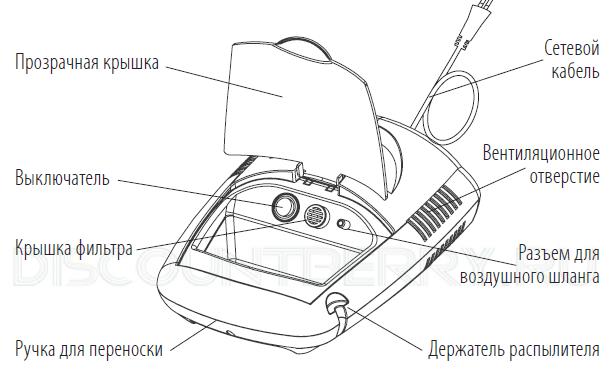 инструкция ингалятор B.well Wn-112 K - фото 11